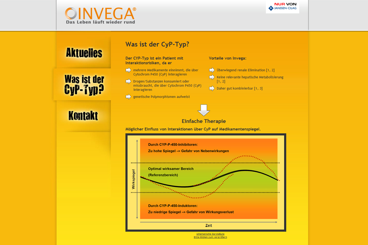 Janssen – Website Invega