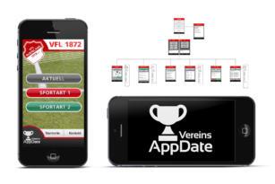 Vereins AppDate – App Entwicklung